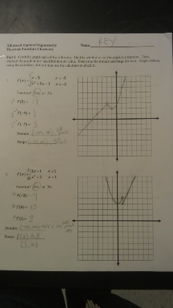 All Homework - Advanced Algebra With Trigonmetry - Lindblom ...